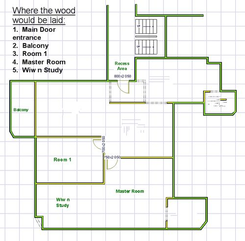 2D Wood Area