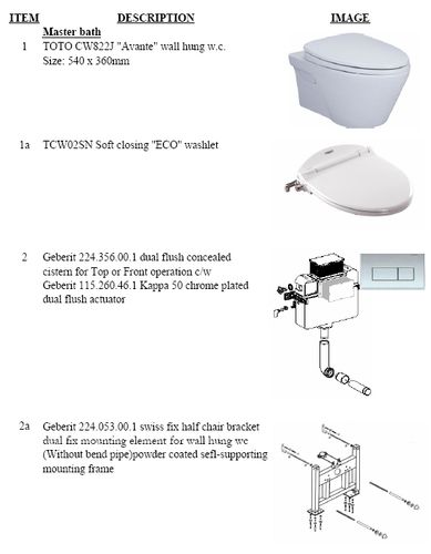 Items for MBR Toilet